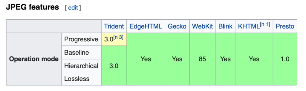 Progressive JPEG browser support